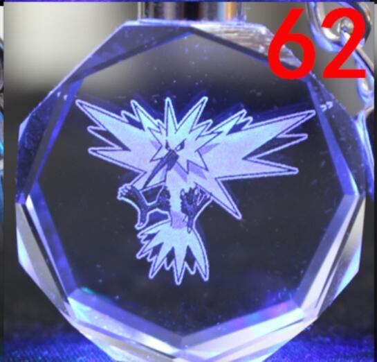 Porte Cle Pokemon Electhor